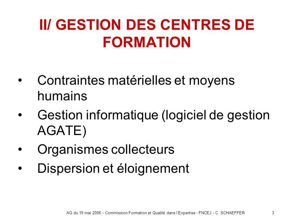 II/ GESTION DES CENTRES DE FORMATION