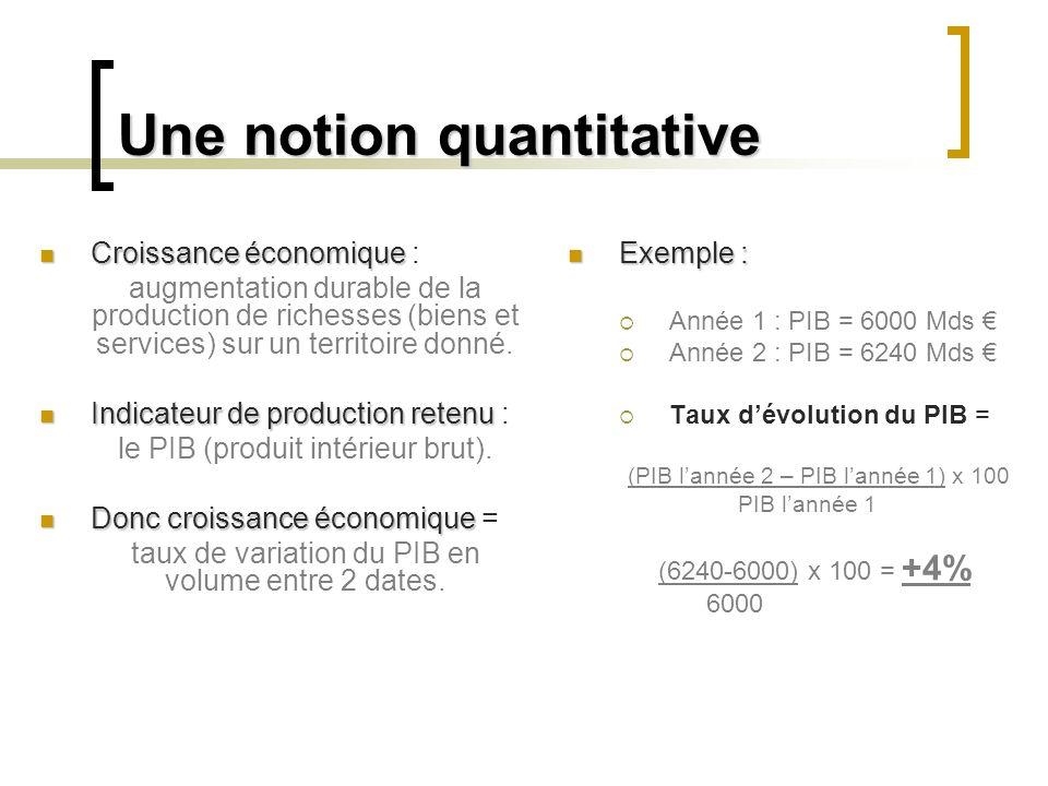 Une notion quantitative