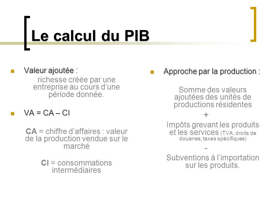 Le calcul du PIB + - Valeur ajoutée : Approche par la production :