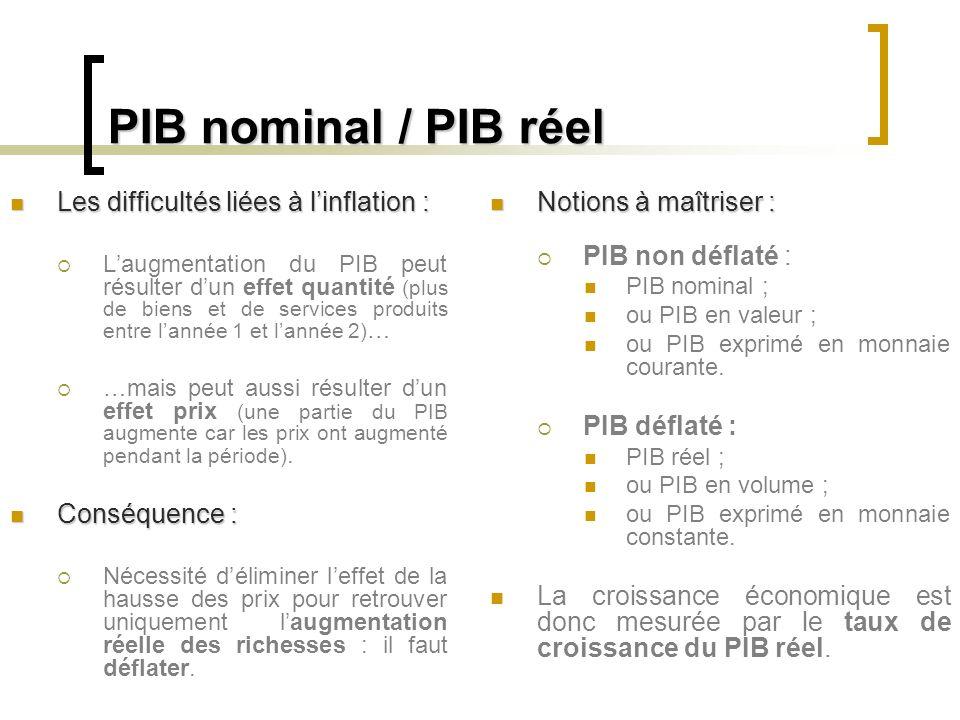 PIB nominal / PIB réel Les difficultés liées à l'inflation :