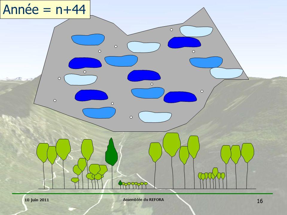Année = n+44 10 juin 2011 Assemblée du REFORA