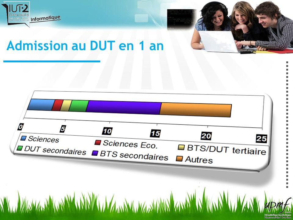 Admission au DUT en 1 an