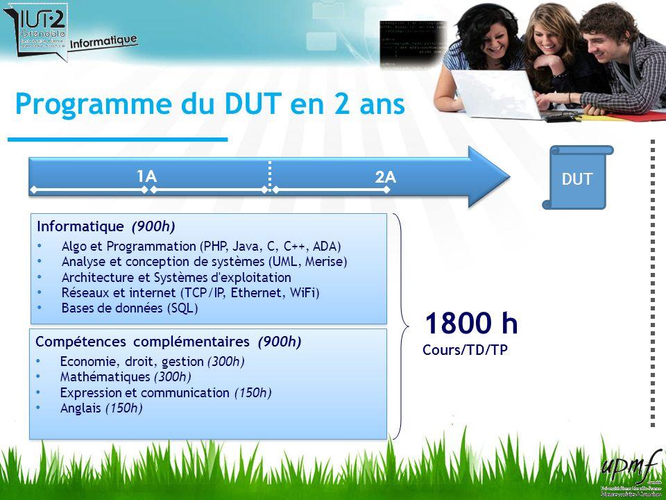 Programme du DUT en 2 ans 1800 h DUT 1A 2A Informatique (900h)