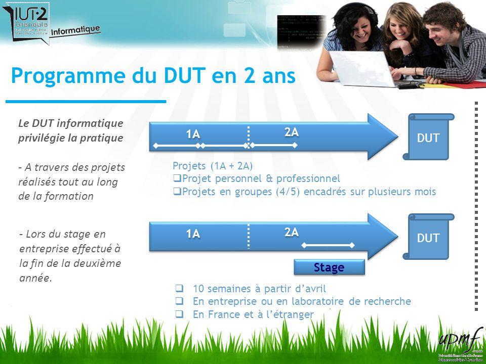 Programme du DUT en 2 ans Le DUT informatique privilégie la pratique