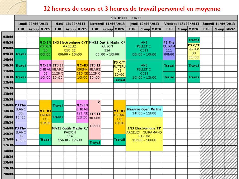 32 heures de cours et 3 heures de travail personnel en moyenne