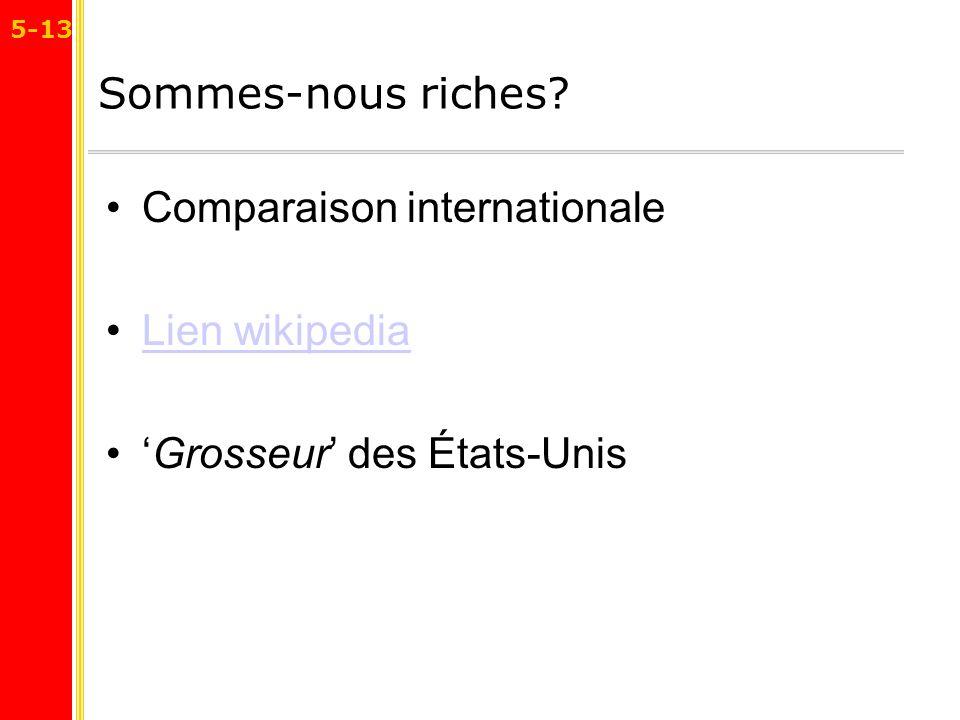 Sommes-nous riches Comparaison internationale Lien wikipedia 'Grosseur' des États-Unis