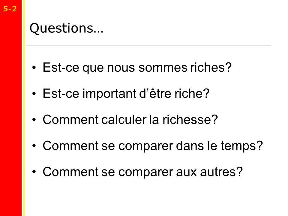 Questions… Est-ce que nous sommes riches Est-ce important d'être riche Comment calculer la richesse