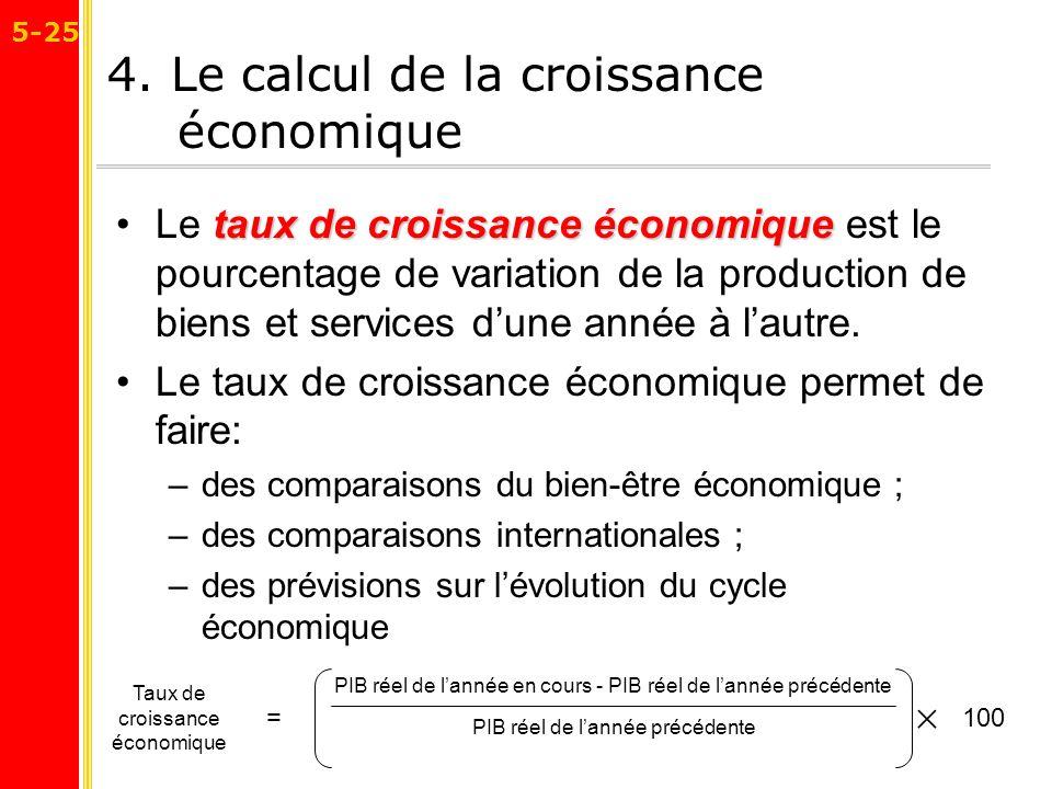 4. Le calcul de la croissance économique