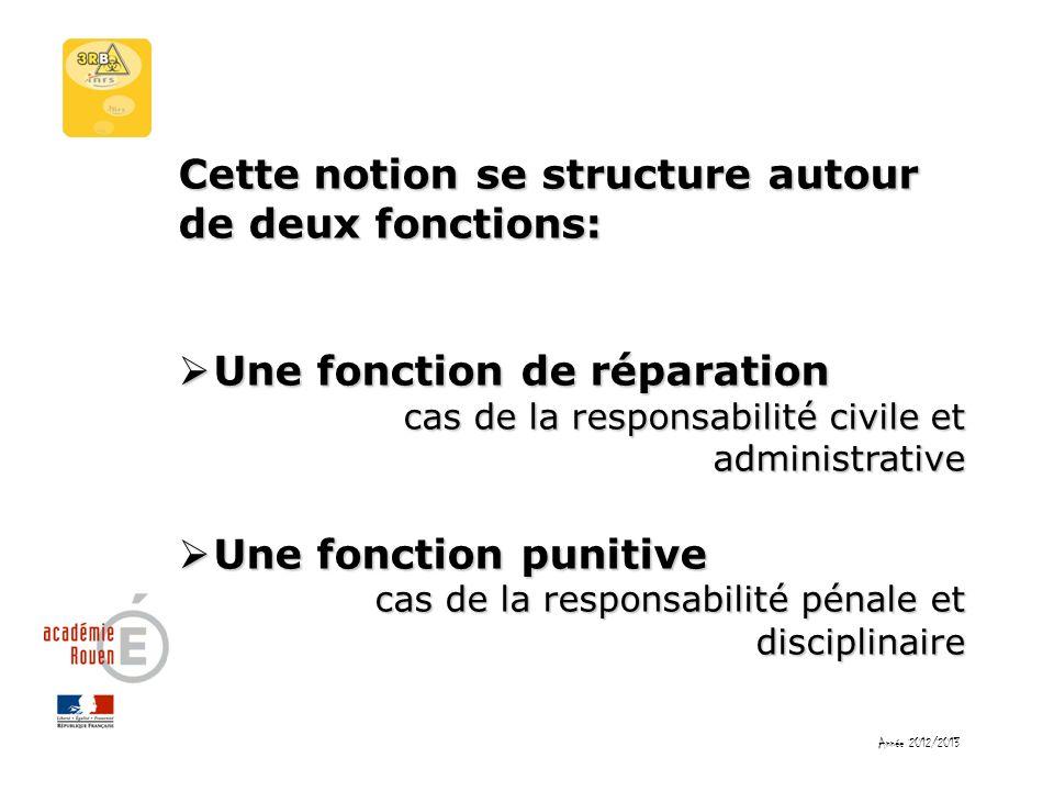 Cette notion se structure autour de deux fonctions: