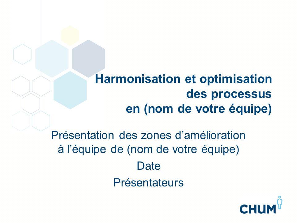 Harmonisation et optimisation des processus en (nom de votre équipe)