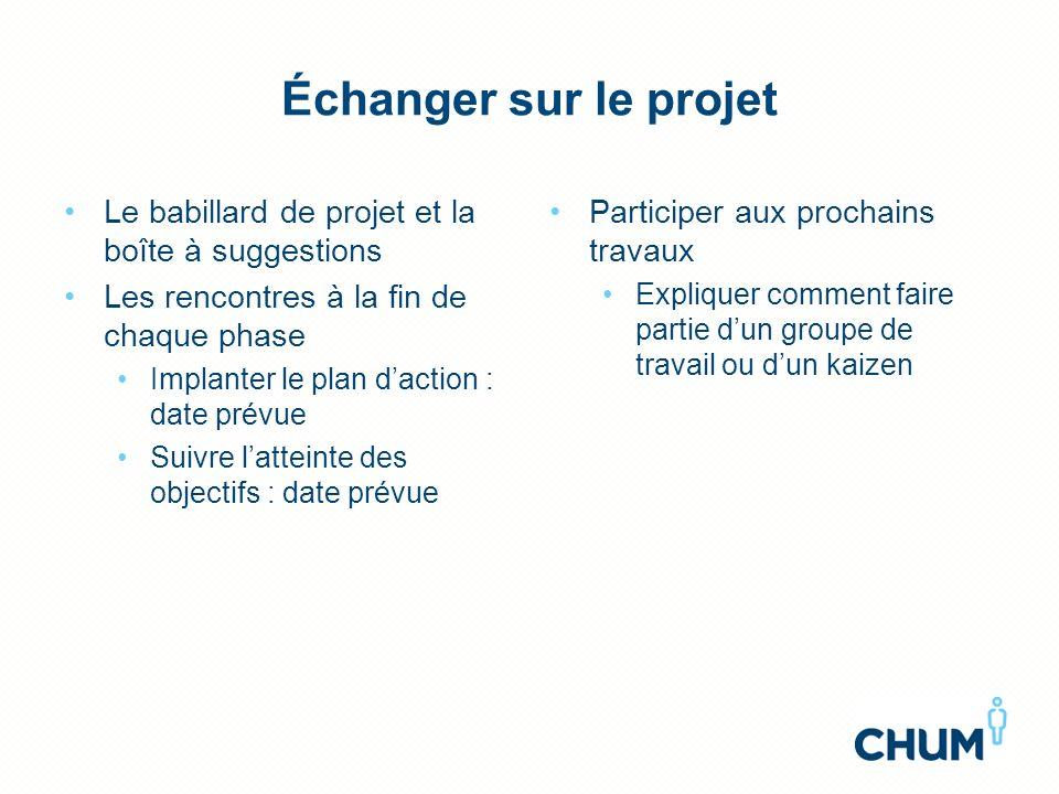 Échanger sur le projet Le babillard de projet et la boîte à suggestions. Les rencontres à la fin de chaque phase.
