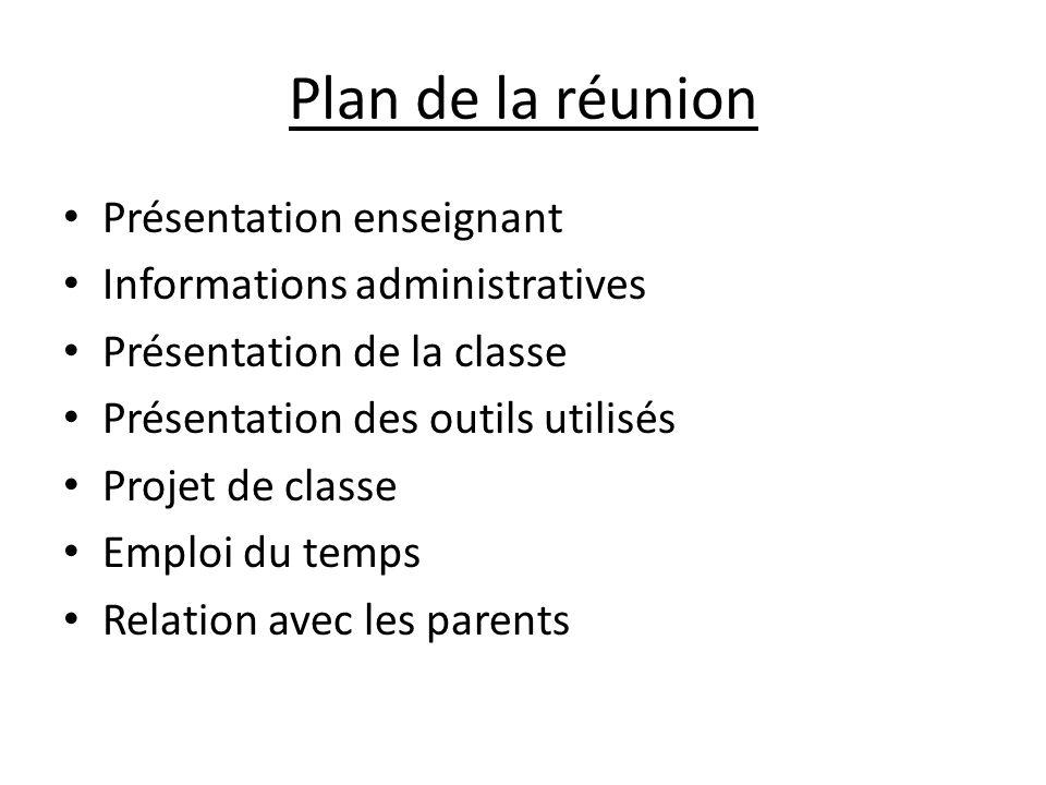Plan de la réunion Présentation enseignant