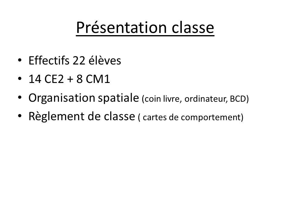 Présentation classe Effectifs 22 élèves 14 CE2 + 8 CM1