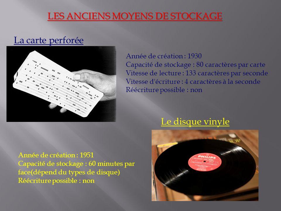 LES ANCIENS MOYENS DE STOCKAGE