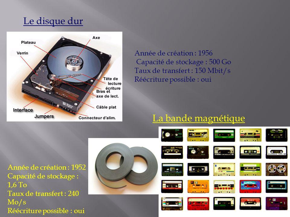 Le disque dur La bande magnétique Année de création : 1956