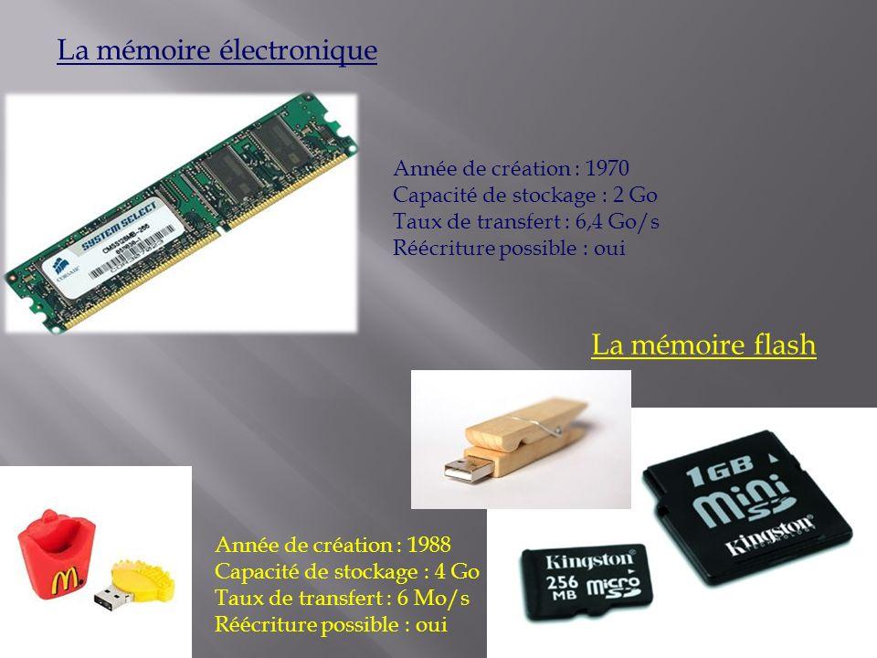 La mémoire électronique