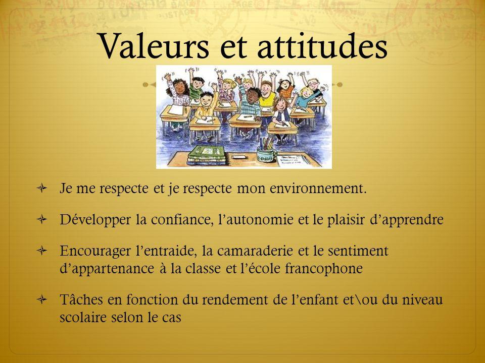 Valeurs et attitudes Je me respecte et je respecte mon environnement.