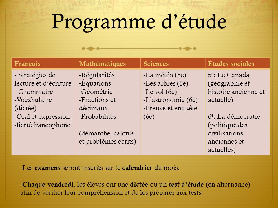 Programme d'étude Français Mathématiques Sciences Études sociales