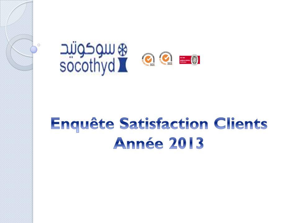 Enquête Satisfaction Clients Année 2013