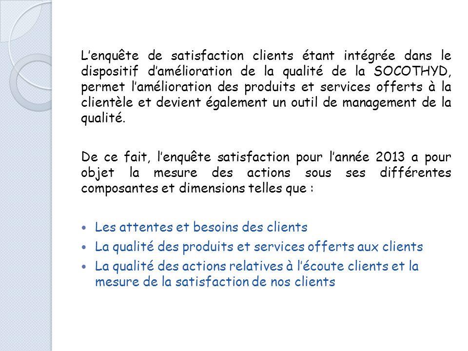 L'enquête de satisfaction clients étant intégrée dans le dispositif d'amélioration de la qualité de la SOCOTHYD, permet l'amélioration des produits et services offerts à la clientèle et devient également un outil de management de la qualité.