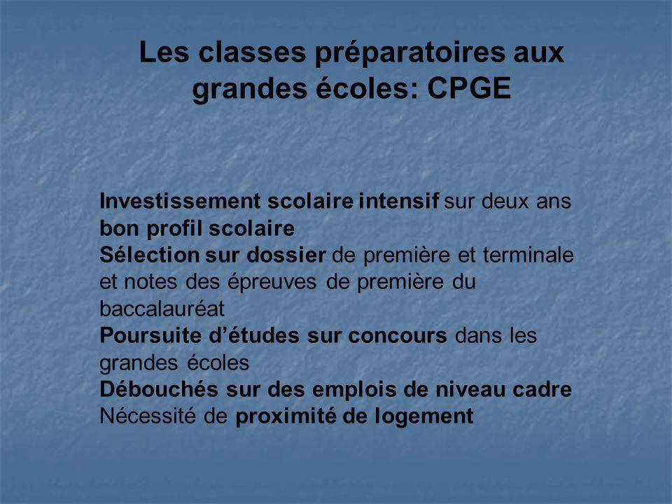 Les classes préparatoires aux grandes écoles: CPGE