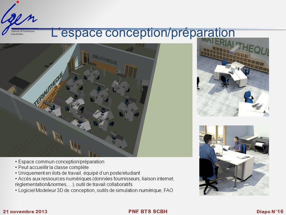 L'espace conception/préparation