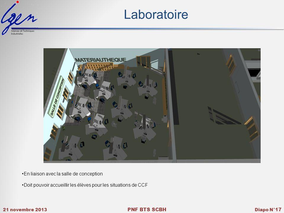 Laboratoire En liaison avec la salle de conception