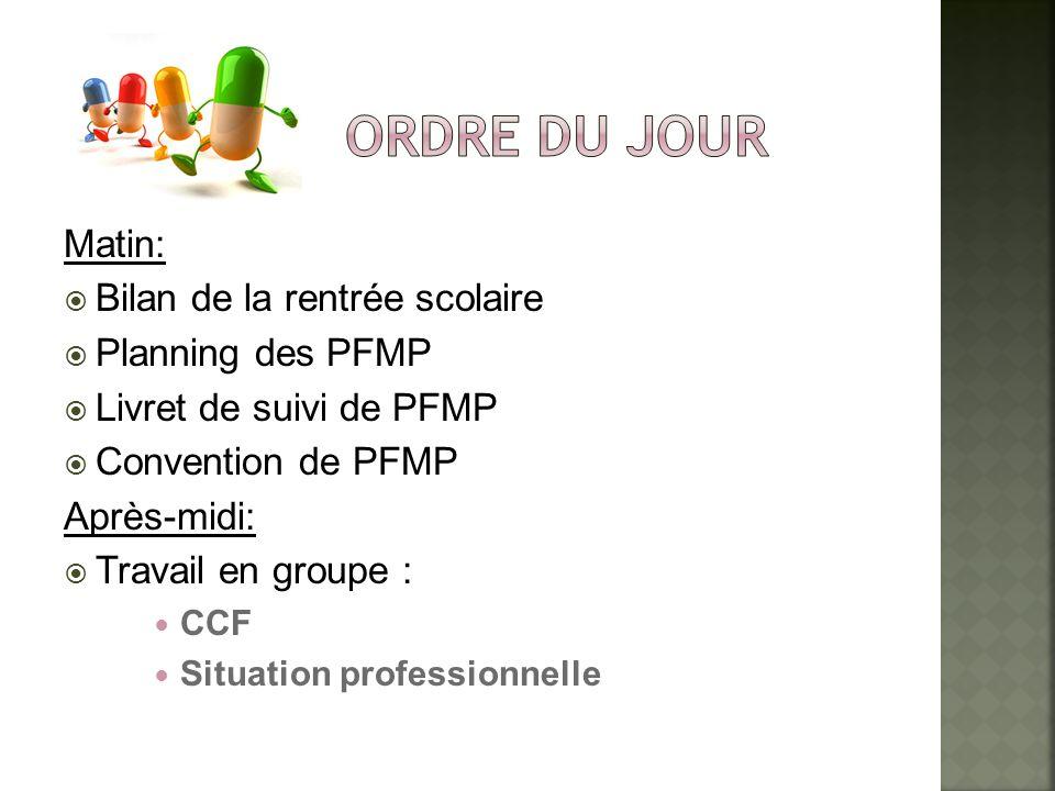 Ordre du jour Matin: Bilan de la rentrée scolaire Planning des PFMP