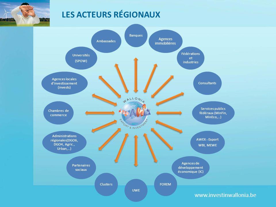 LES ACTEURS RÉGIONAUX Banques Agences immobilières
