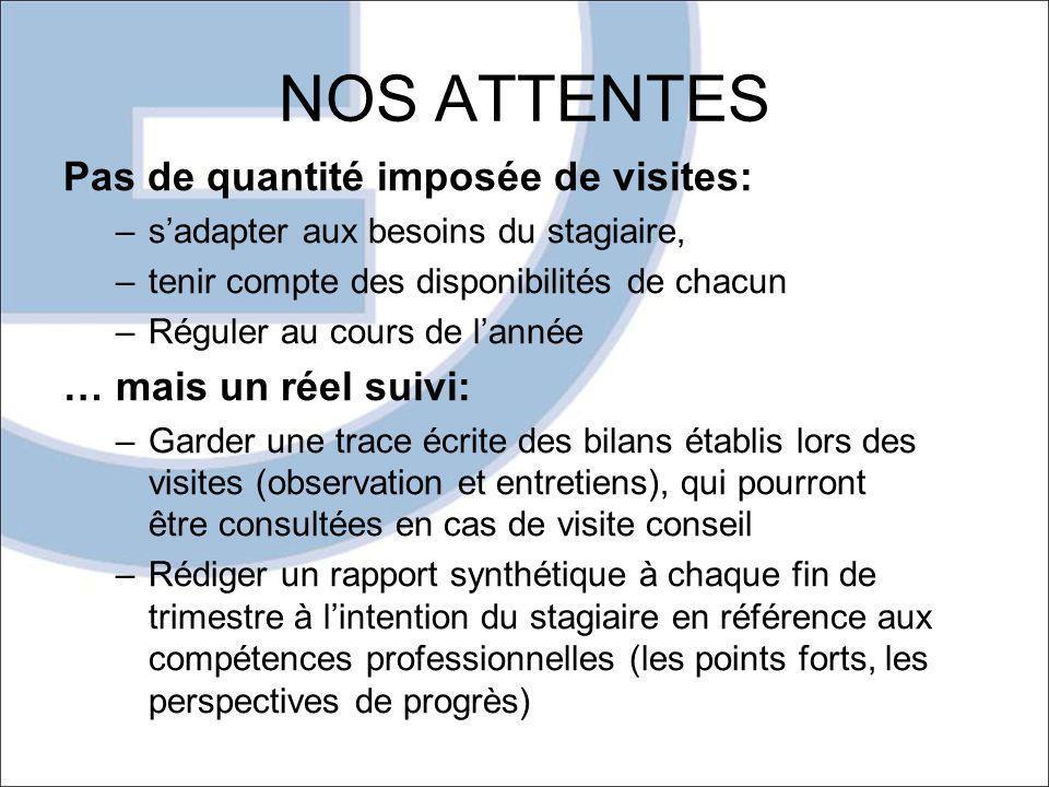 NOS ATTENTES Pas de quantité imposée de visites: … mais un réel suivi: