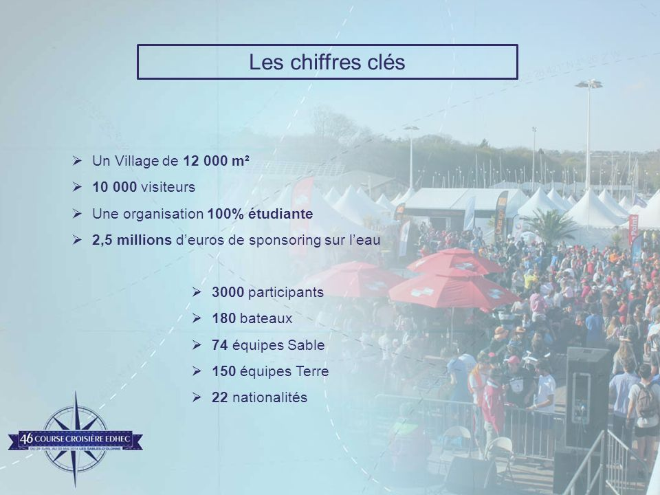 Les chiffres clés Un Village de 12 000 m² 10 000 visiteurs