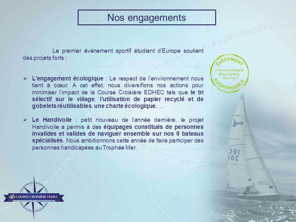 Nos engagements Le premier événement sportif étudiant d'Europe soutient des projets forts :