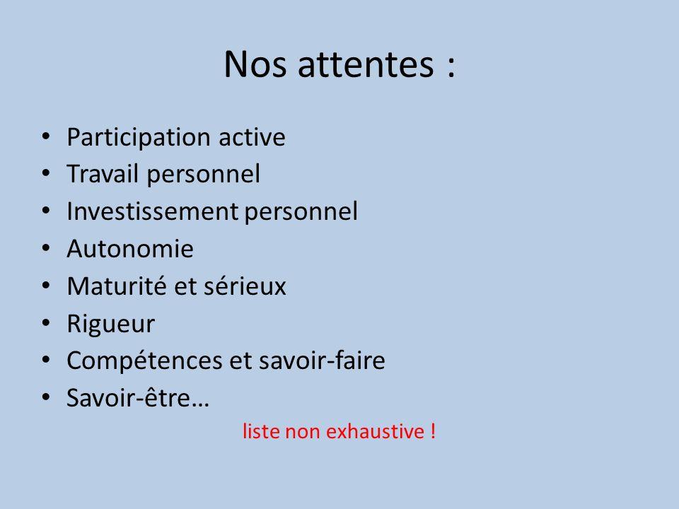 Nos attentes : Participation active Travail personnel