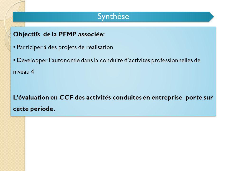 Synthèse Objectifs de la PFMP associée: