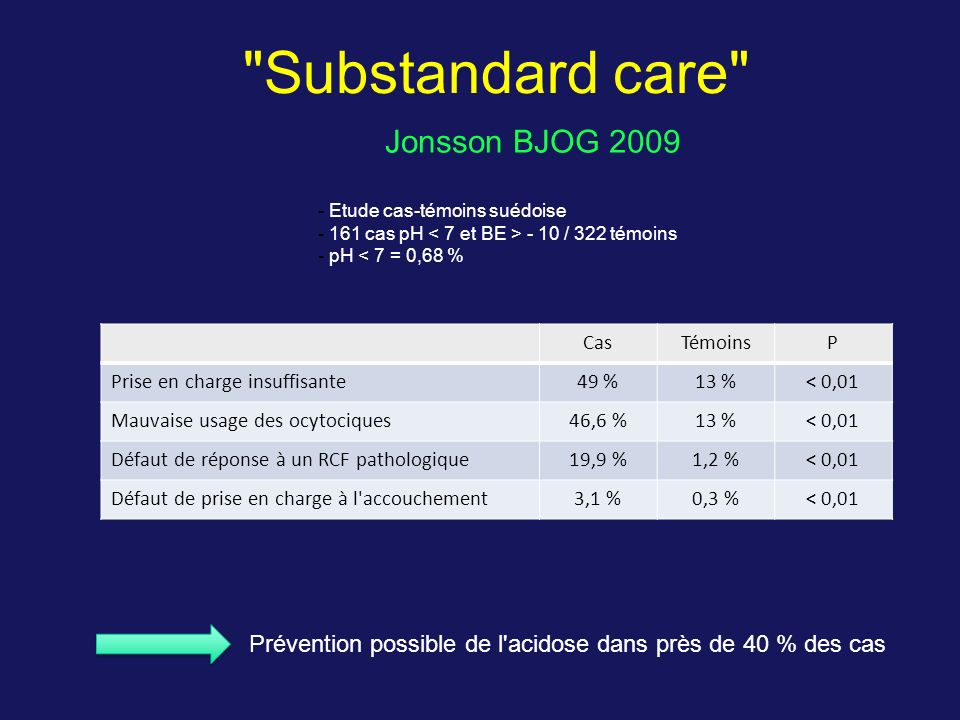 Substandard care Jonsson BJOG 2009