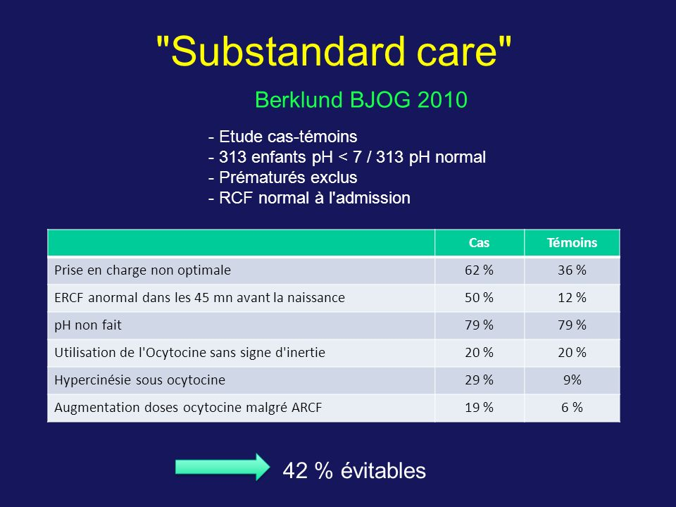 Substandard care Berklund BJOG 2010 42 % évitables Etude cas-témoins