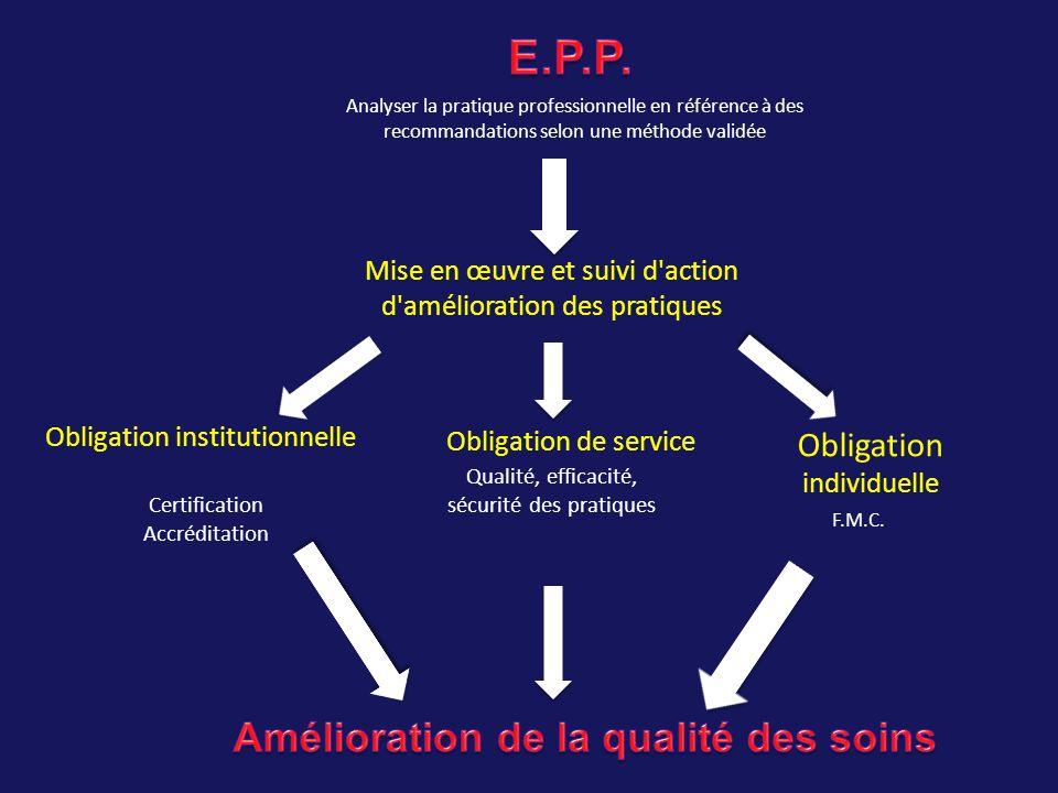 E.P.P. Amélioration de la qualité des soins Obligation individuelle