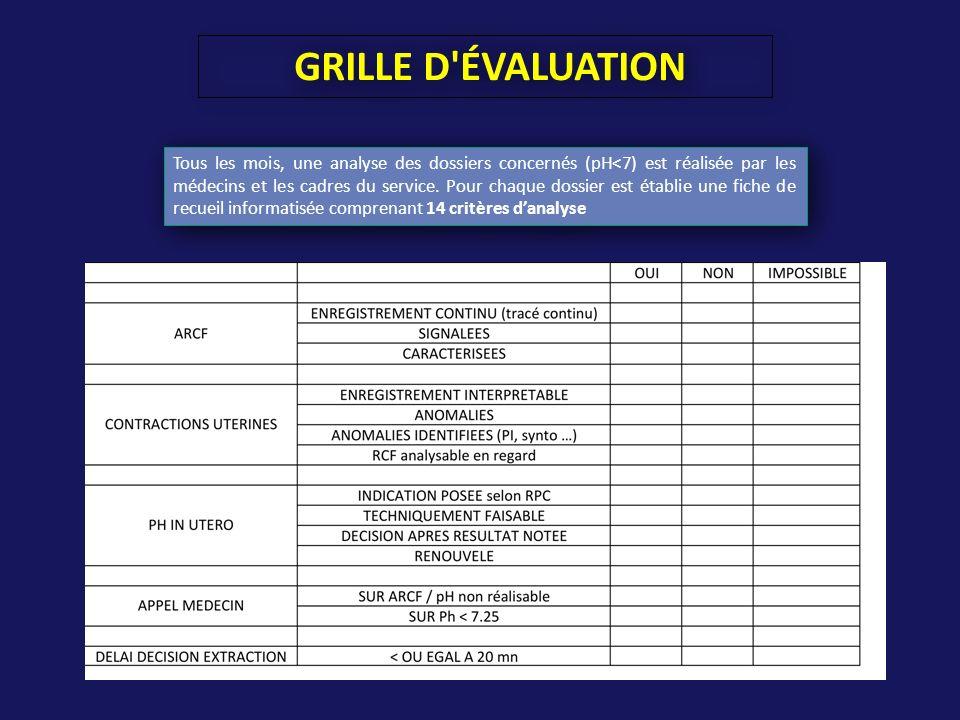 GRILLE D ÉVALUATION