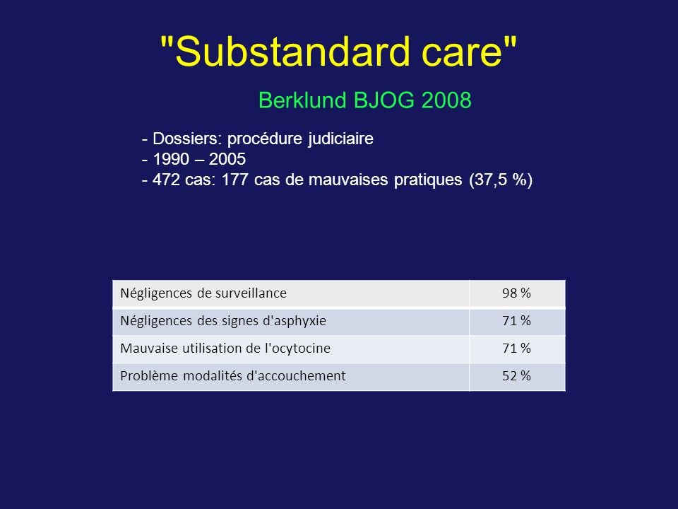 Substandard care Berklund BJOG 2008 Dossiers: procédure judiciaire