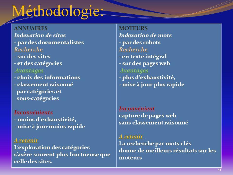 Méthodologie: ANNUAIRES Indexation de sites - par des documentalistes
