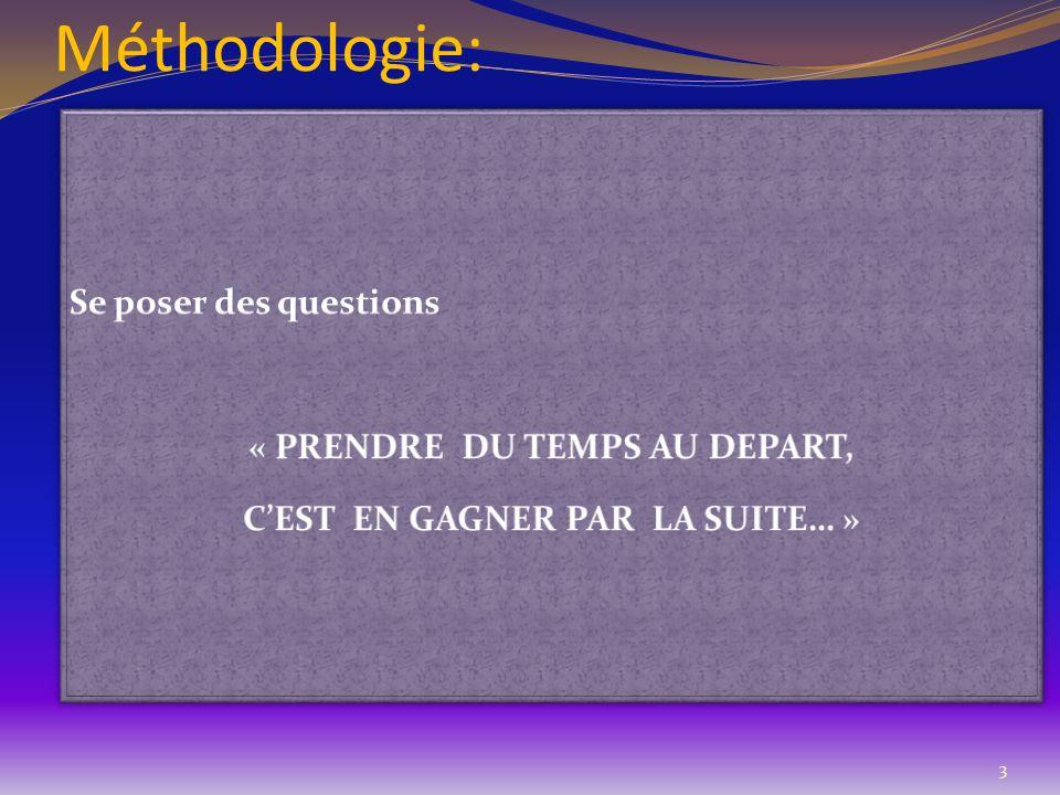 Méthodologie: Se poser des questions « PRENDRE DU TEMPS AU DEPART, C'EST EN GAGNER PAR LA SUITE… »