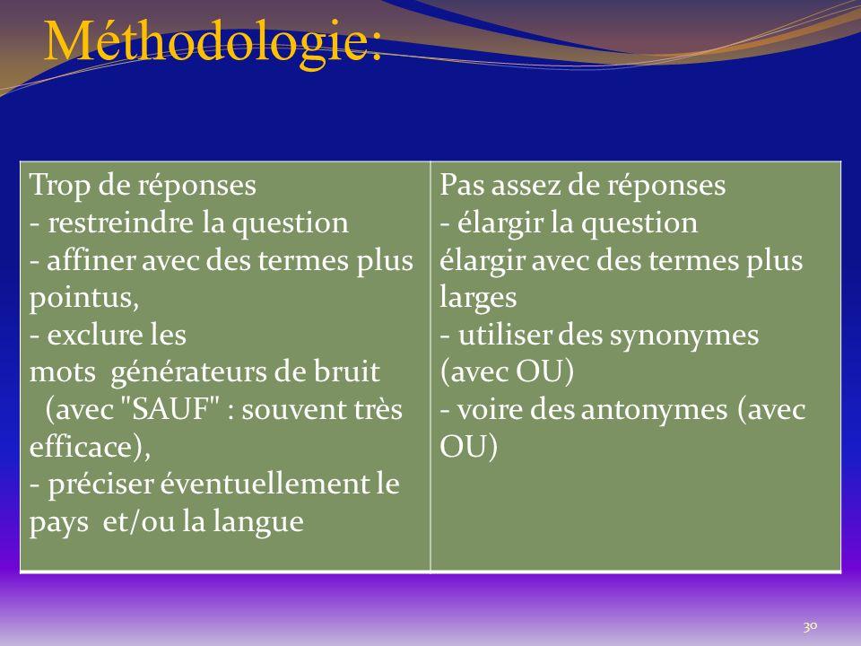 Méthodologie: Trop de réponses - restreindre la question