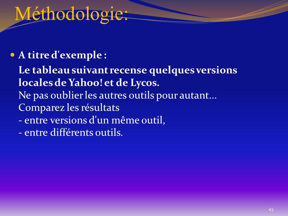 Méthodologie: A titre d exemple :