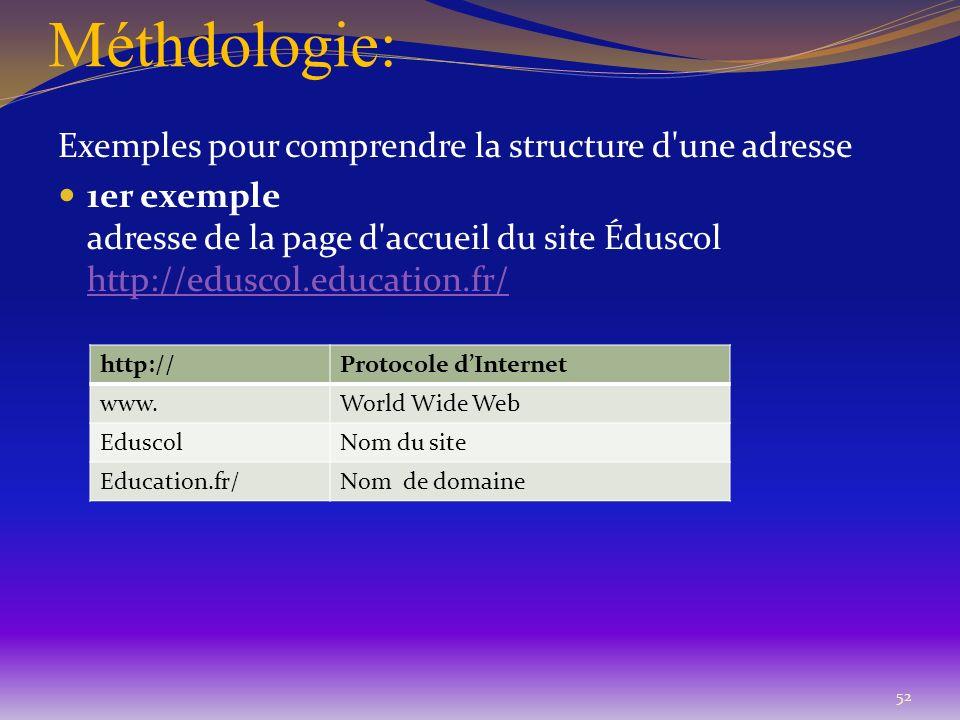 Méthdologie: Exemples pour comprendre la structure d une adresse
