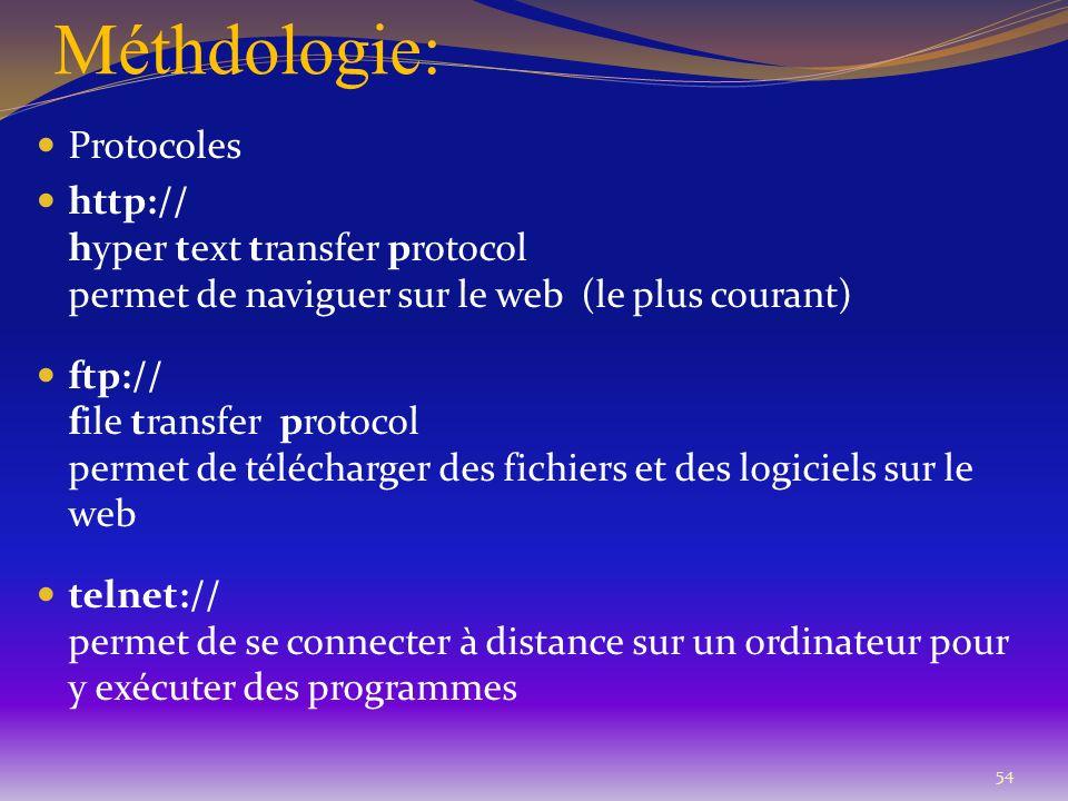Méthdologie: Protocoles