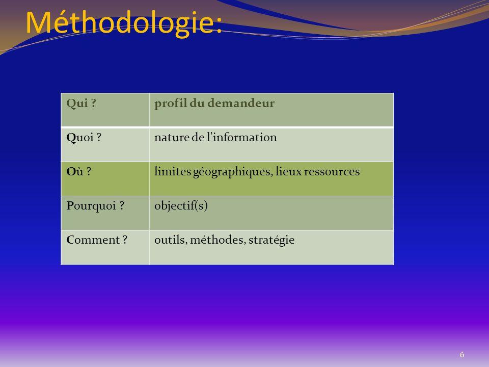 Méthodologie: Qui profil du demandeur Quoi nature de l information