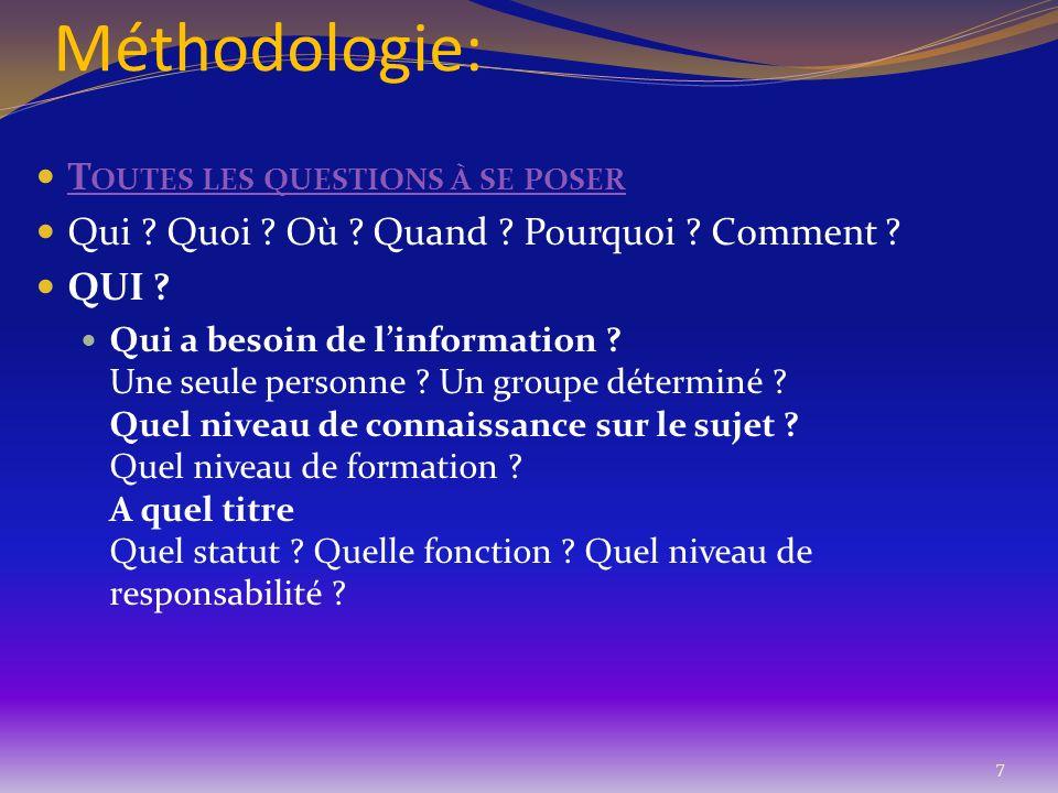 Méthodologie: Toutes les questions à se poser