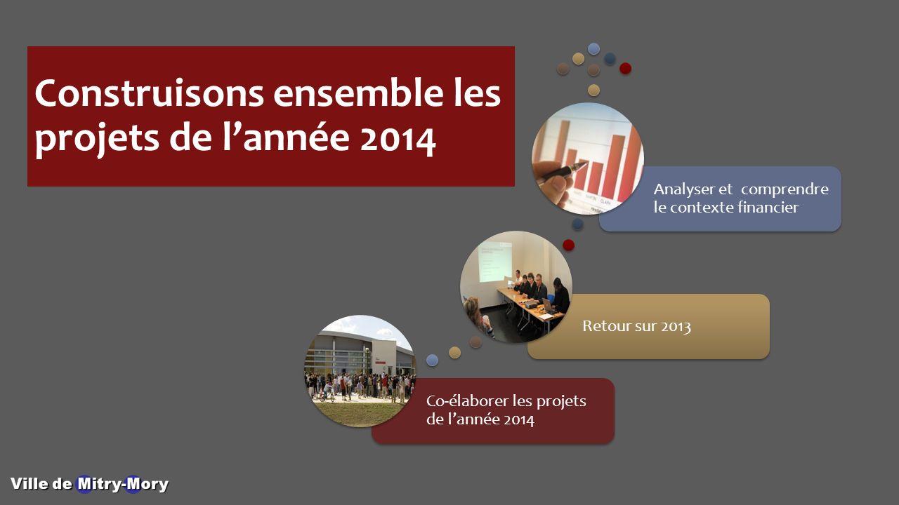 Construisons ensemble les projets de l'année 2014
