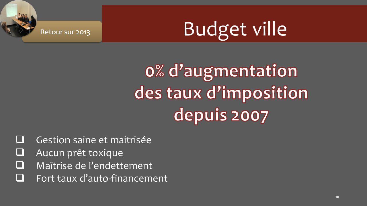 Budget ville 0% d'augmentation des taux d'imposition depuis 2007