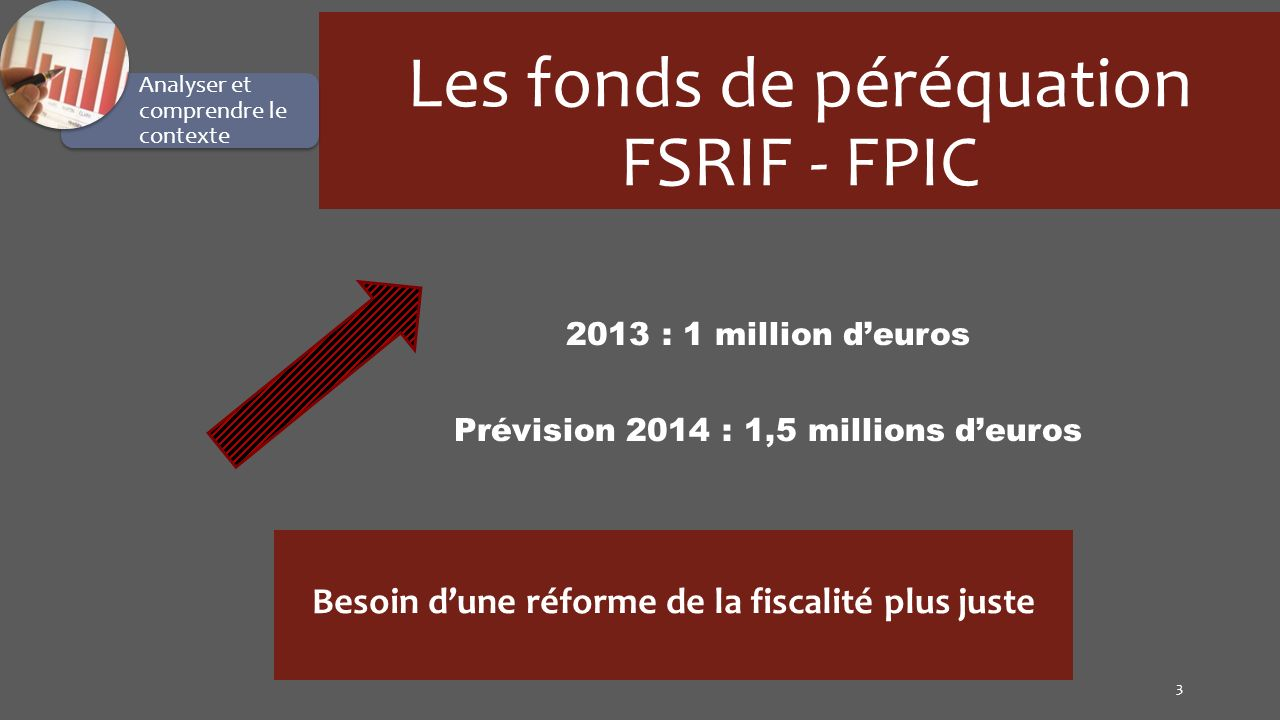 Les fonds de péréquation FSRIF - FPIC